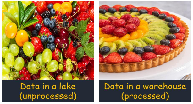 7 things to consider in building your data lake